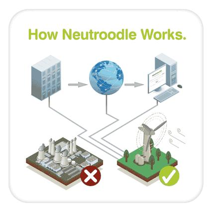 Neutroodle_Diagram_S